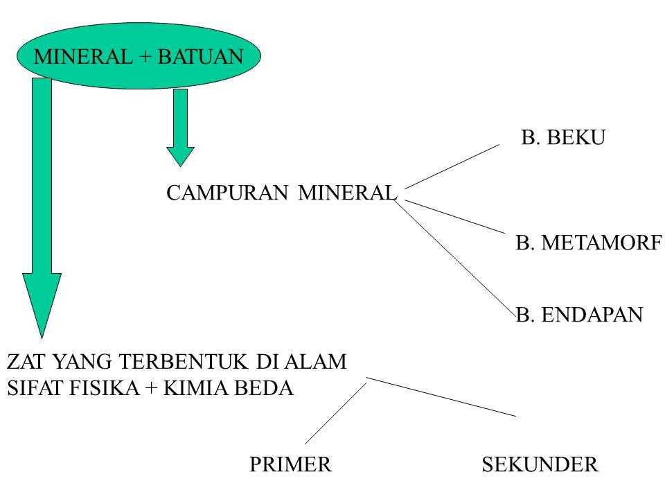 MINERAL + BATUAN B. BEKU. CAMPURAN MINERAL. B. METAMORF. B. ENDAPAN. ZAT YANG TERBENTUK DI ALAM.
