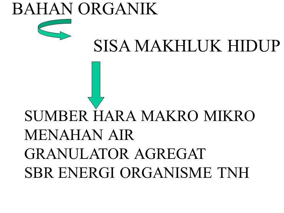 BAHAN ORGANIK SISA MAKHLUK HIDUP SUMBER HARA MAKRO MIKRO MENAHAN AIR