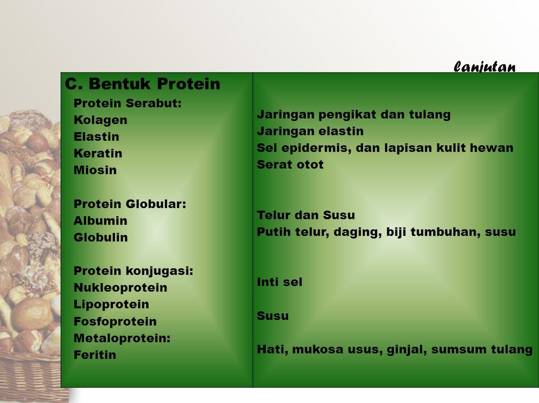 C. Bentuk Protein lanjutan Protein Serabut: