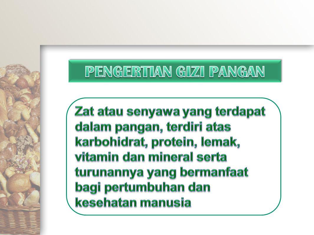 PENGERTIAN GIZI PANGAN
