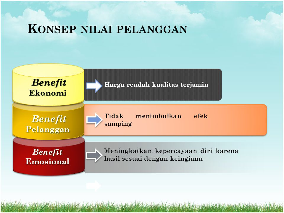 Konsep nilai pelanggan