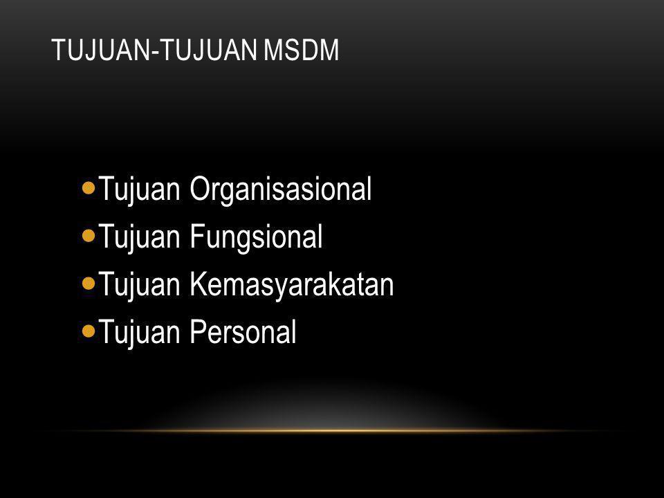Tujuan Organisasional Tujuan Fungsional Tujuan Kemasyarakatan