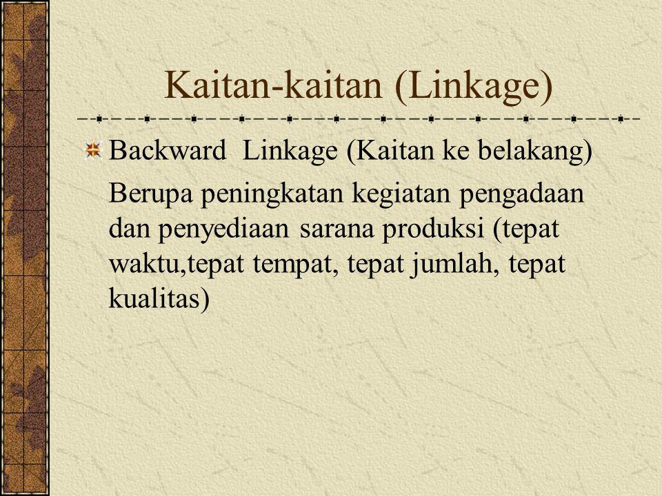 Kaitan-kaitan (Linkage)