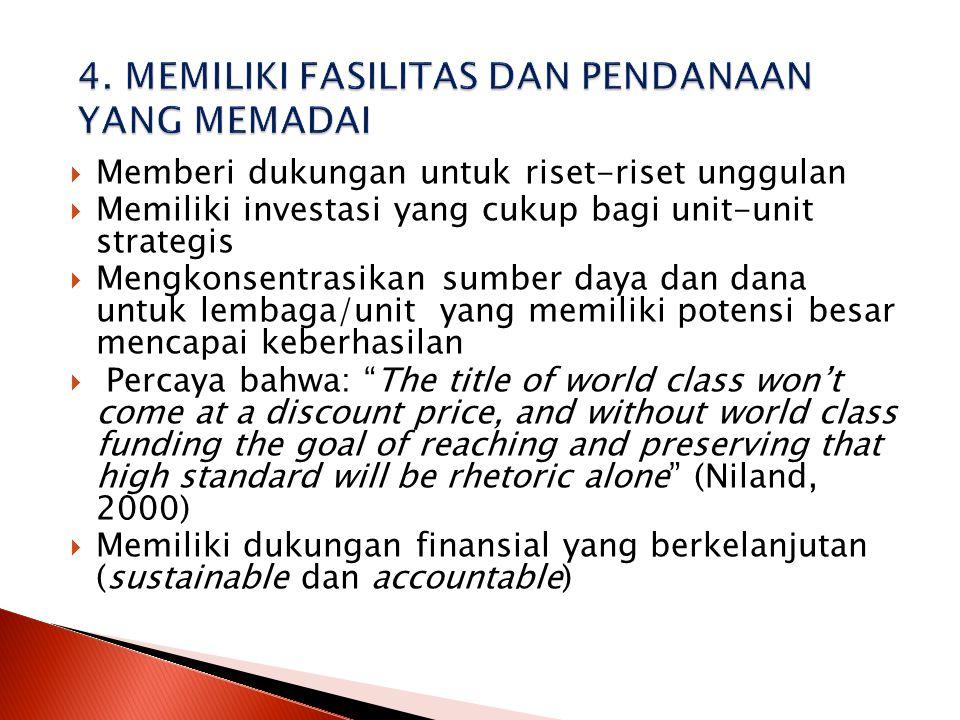 4. MEMILIKI FASILITAS DAN PENDANAAN YANG MEMADAI