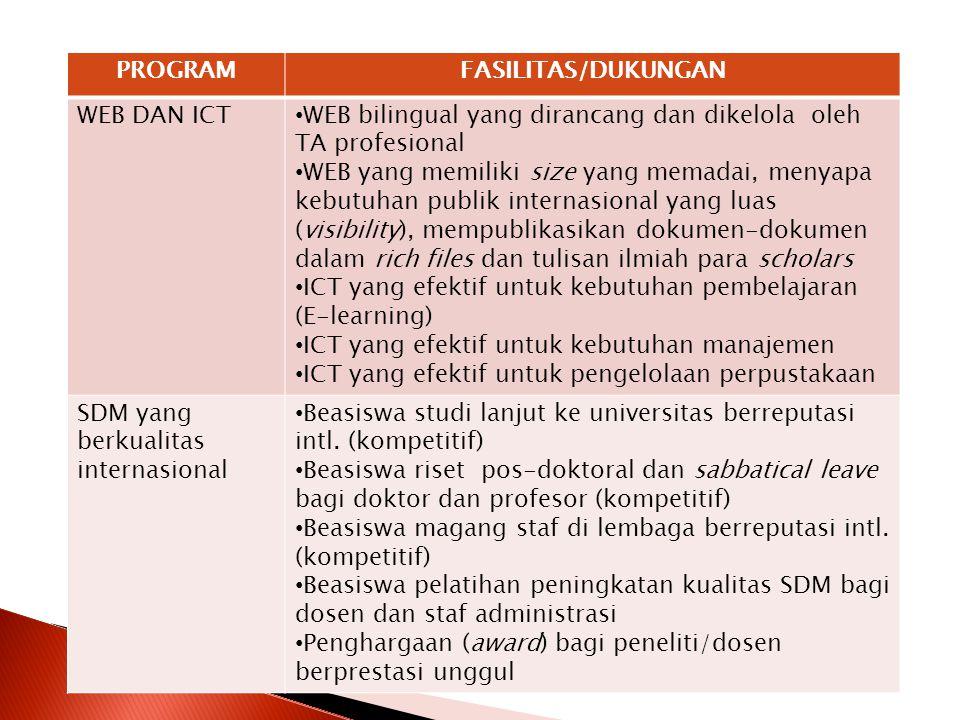 PROGRAM FASILITAS/DUKUNGAN. WEB DAN ICT. WEB bilingual yang dirancang dan dikelola oleh TA profesional.