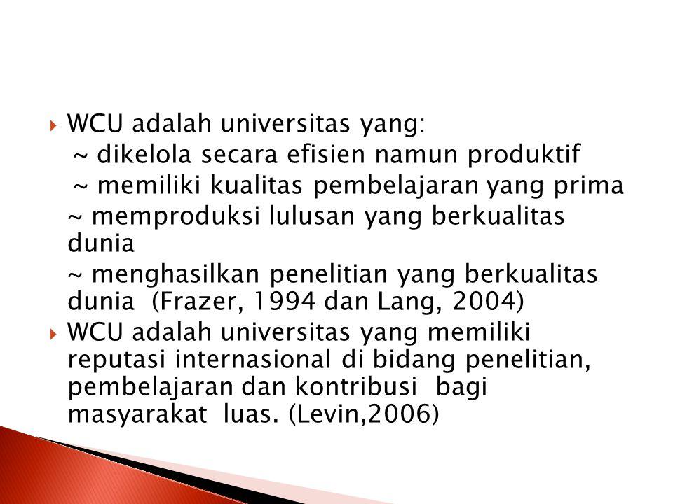 WCU adalah universitas yang: