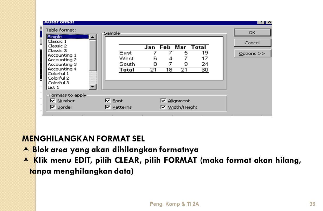 MENGHILANGKAN FORMAT SEL  Blok area yang akan dihilangkan formatnya