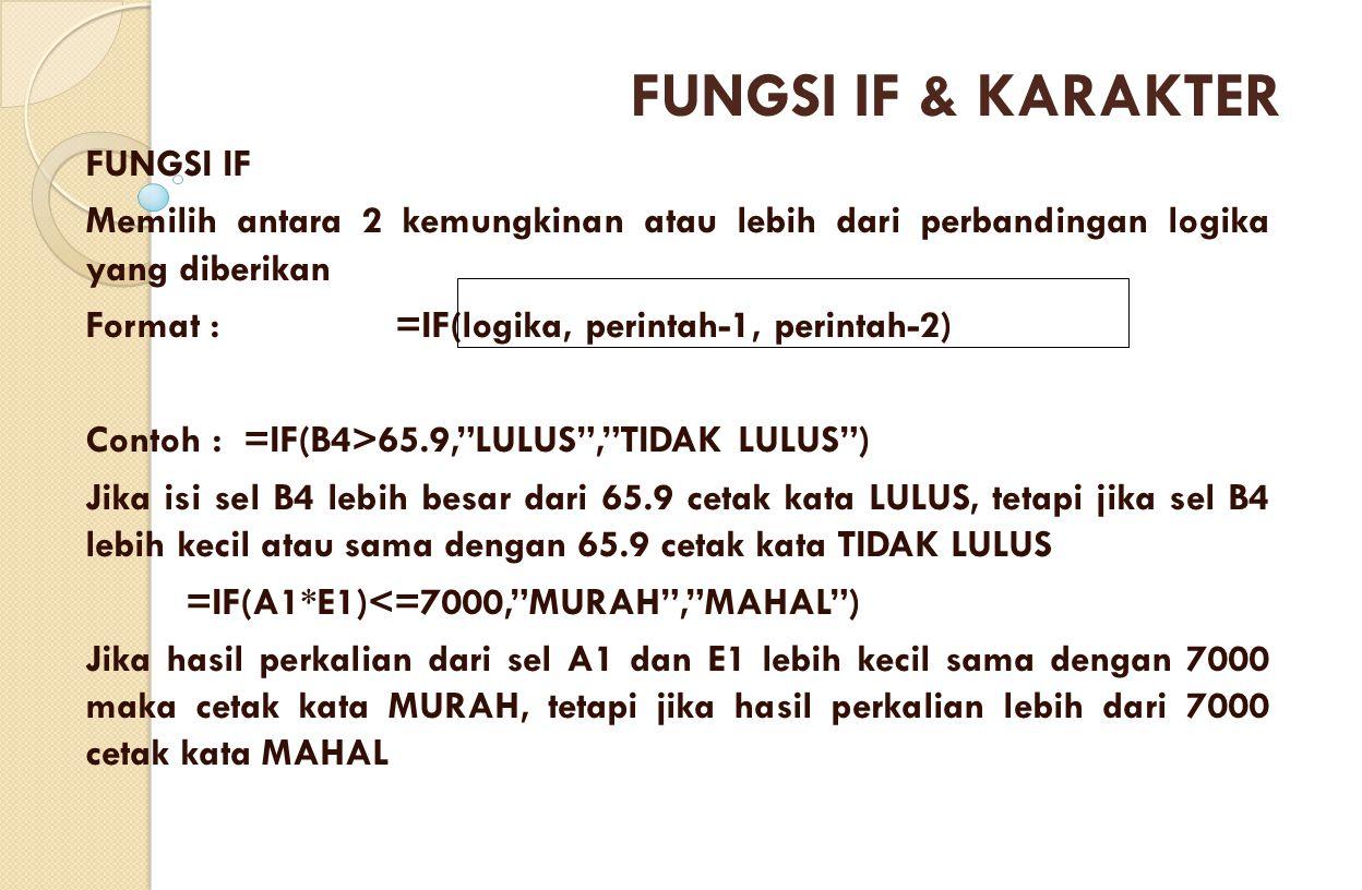 FUNGSI IF & KARAKTER FUNGSI IF