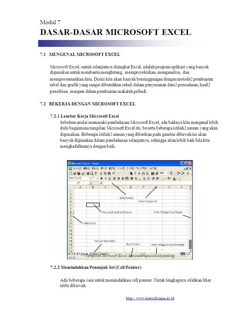 DASAR-DASAR MICROSOFT EXCEL
