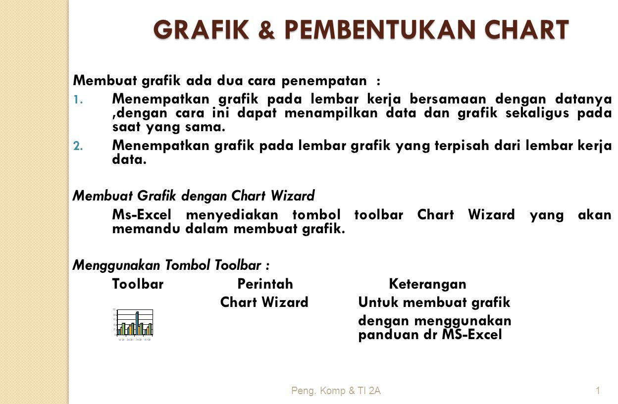 GRAFIK & PEMBENTUKAN CHART