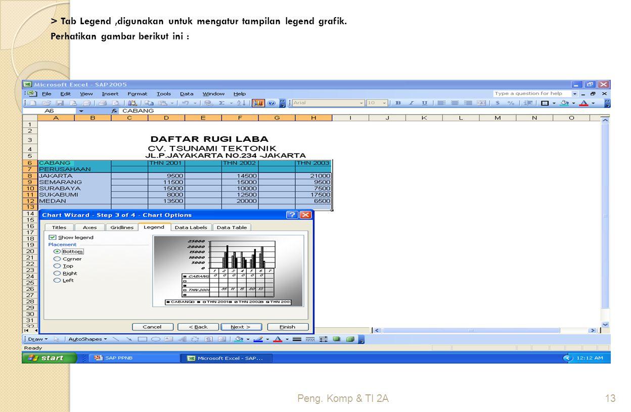 > Tab Legend ,digunakan untuk mengatur tampilan legend grafik