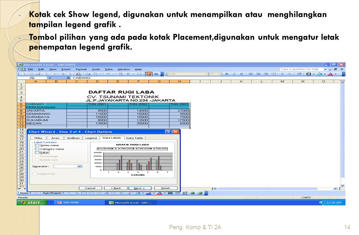 Kotak cek Show legend, digunakan untuk menampilkan atau menghilangkan tampilan legend grafik .