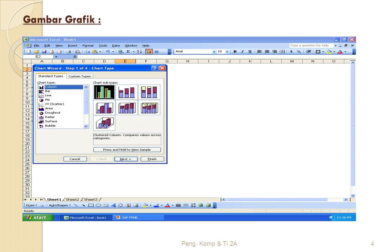 Gambar Grafik : Peng. Komp & TI 2A