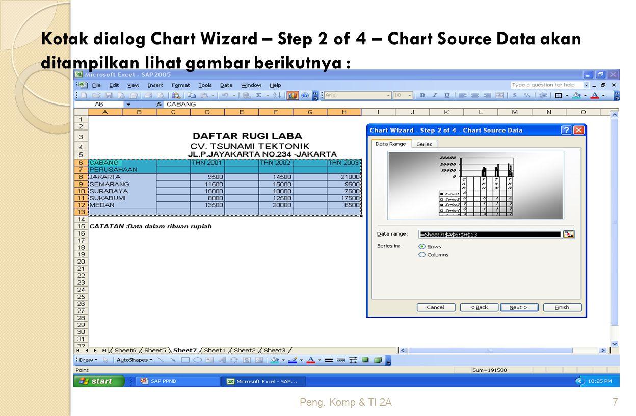 Kotak dialog Chart Wizard – Step 2 of 4 – Chart Source Data akan ditampilkan lihat gambar berikutnya :