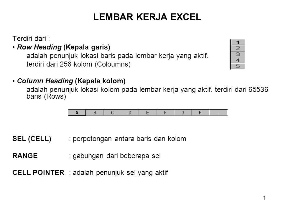 LEMBAR KERJA EXCEL Terdiri dari : Row Heading (Kepala garis)