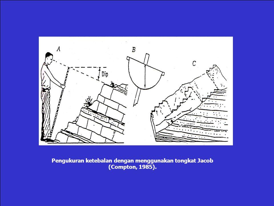 Pengukuran ketebalan dengan menggunakan tongkat Jacob (Compton, 1985).