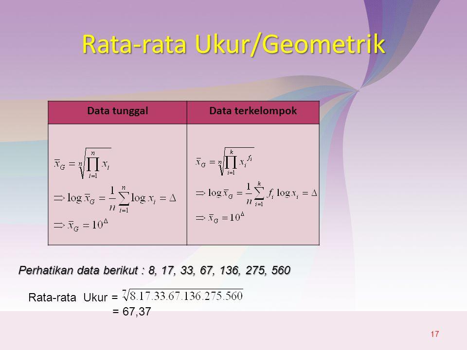Rata-rata Ukur/Geometrik