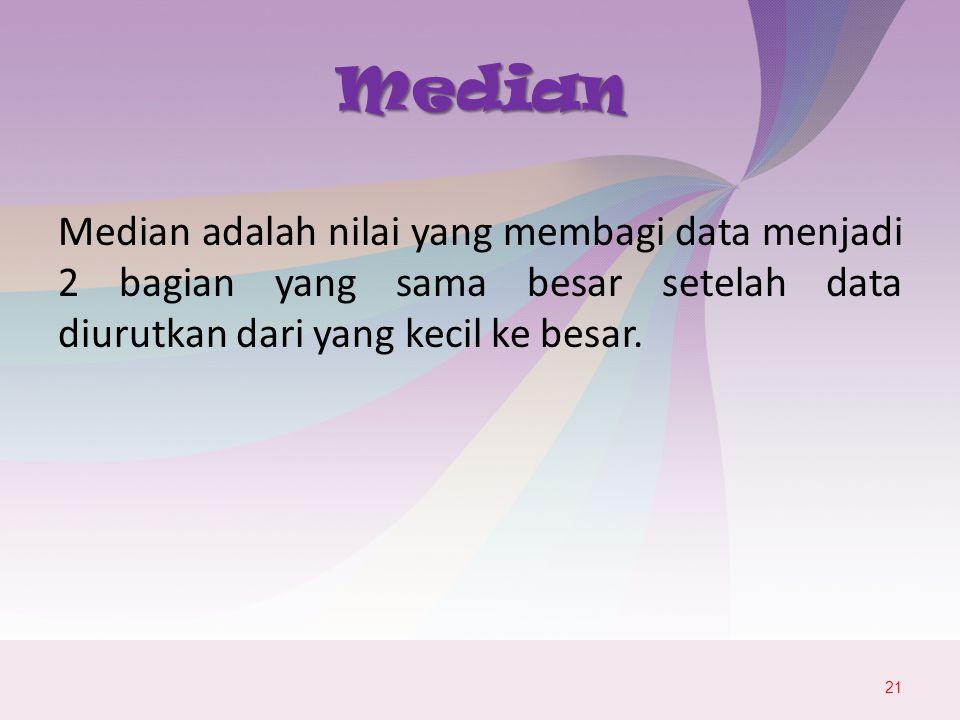 Median Median adalah nilai yang membagi data menjadi 2 bagian yang sama besar setelah data diurutkan dari yang kecil ke besar.