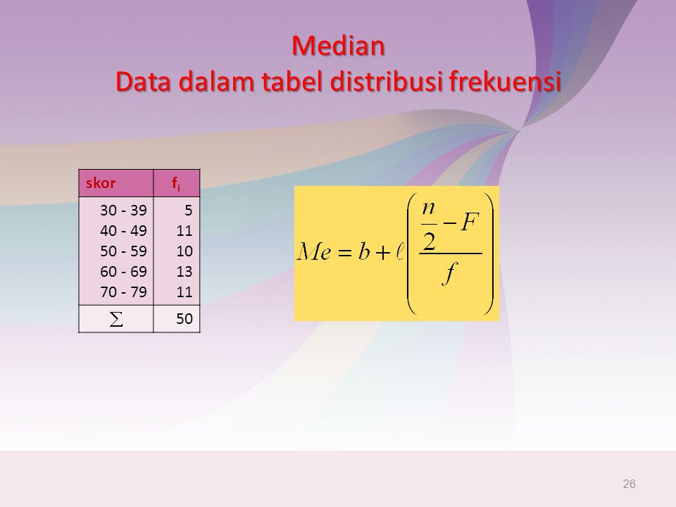 Median Data dalam tabel distribusi frekuensi