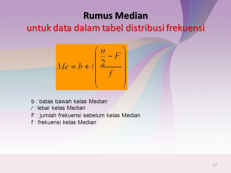 Rumus Median untuk data dalam tabel distribusi frekuensi