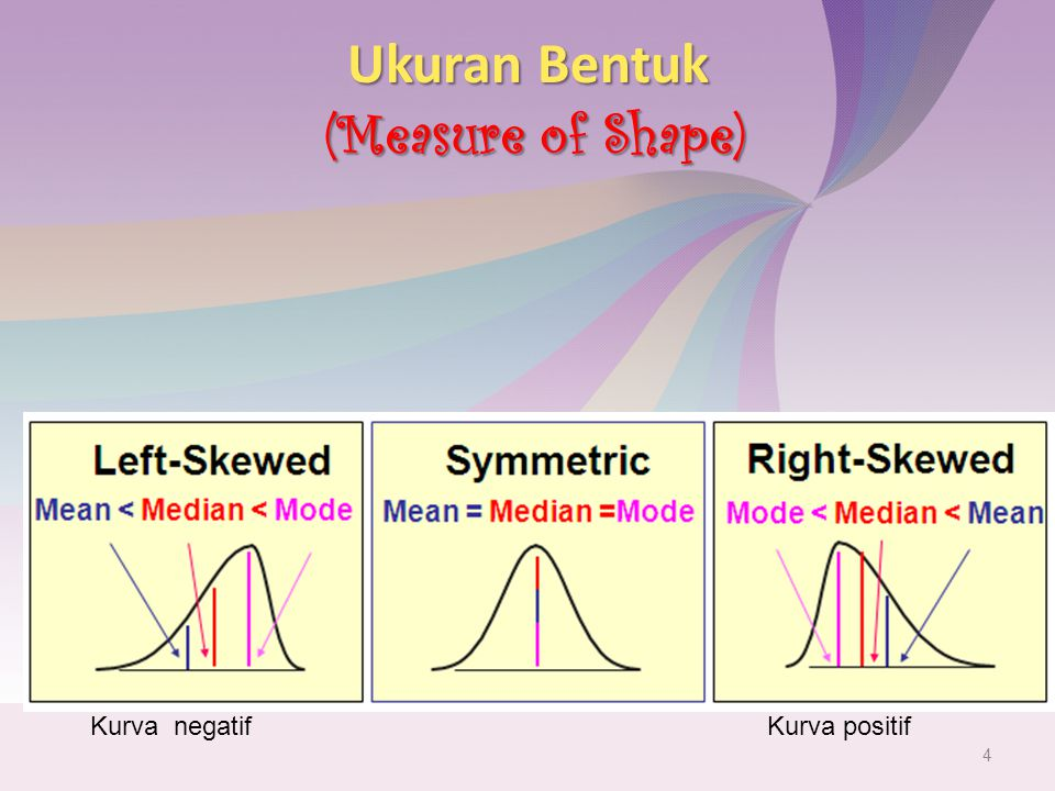 Ukuran Bentuk (Measure of Shape)