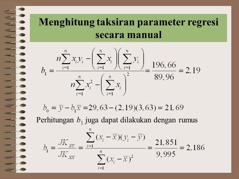 Menghitung taksiran parameter regresi secara manual