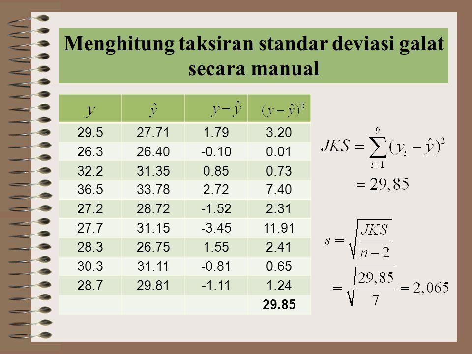 Menghitung taksiran standar deviasi galat secara manual
