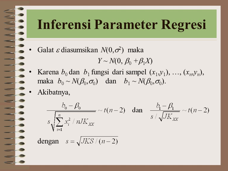 Inferensi Parameter Regresi