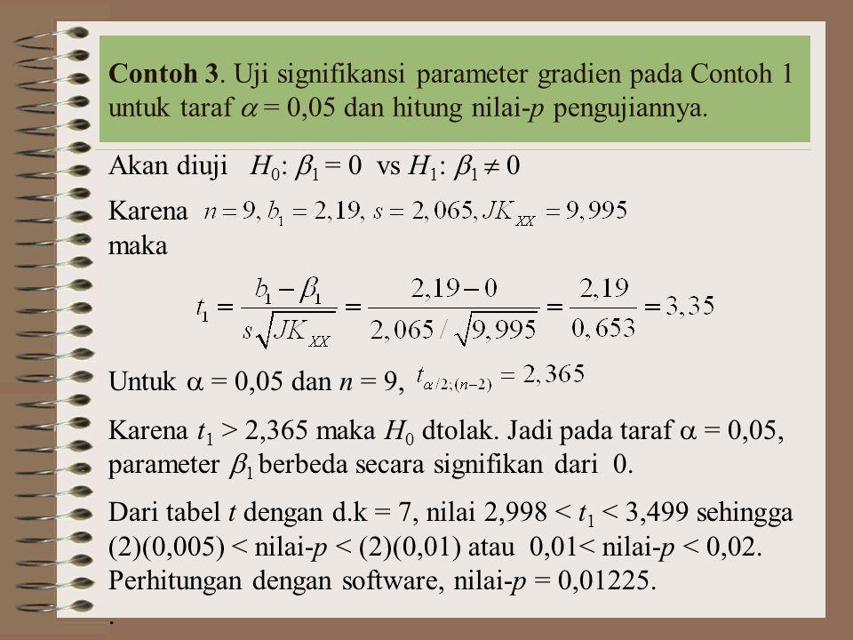 Contoh 3. Uji signifikansi parameter gradien pada Contoh 1 untuk taraf  = 0,05 dan hitung nilai-p pengujiannya.
