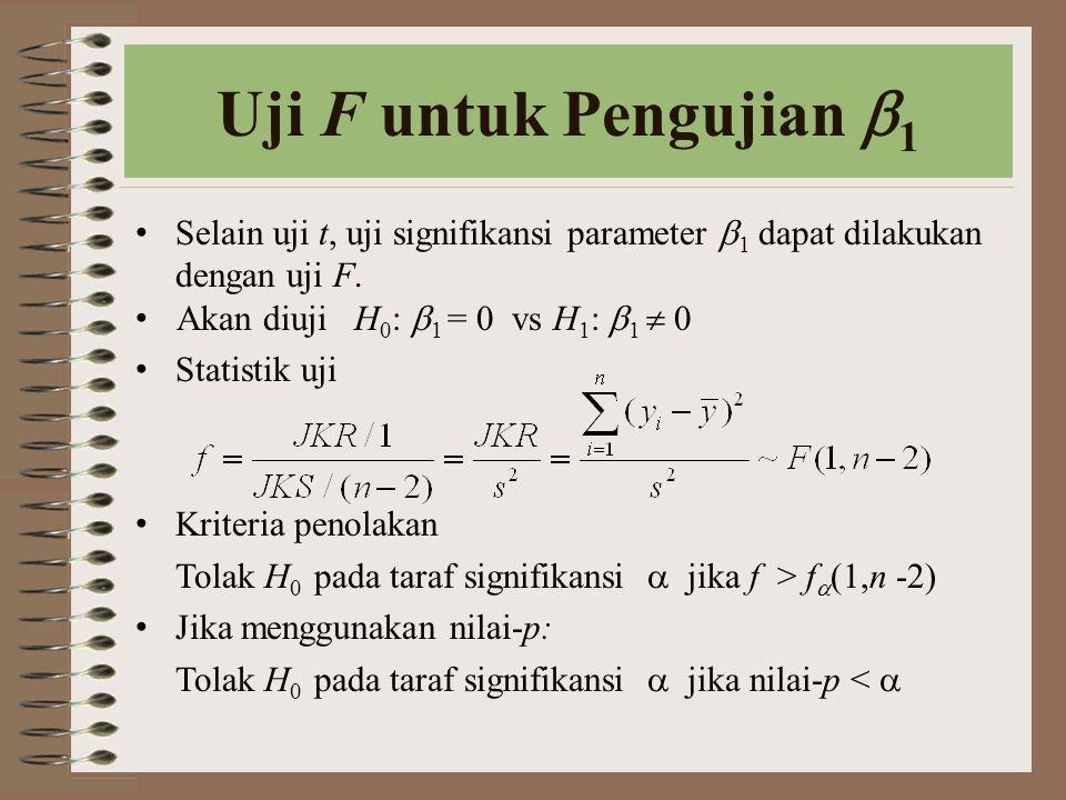 Uji F untuk Pengujian 1 Selain uji t, uji signifikansi parameter 1 dapat dilakukan dengan uji F.