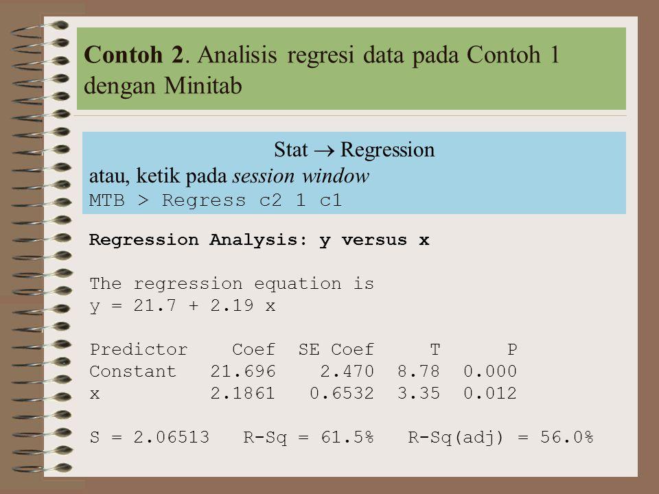 Contoh 2. Analisis regresi data pada Contoh 1 dengan Minitab