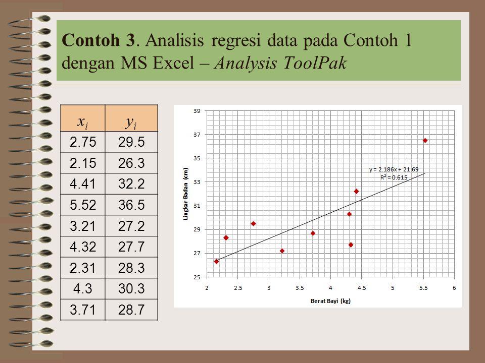 Contoh 3. Analisis regresi data pada Contoh 1 dengan MS Excel – Analysis ToolPak
