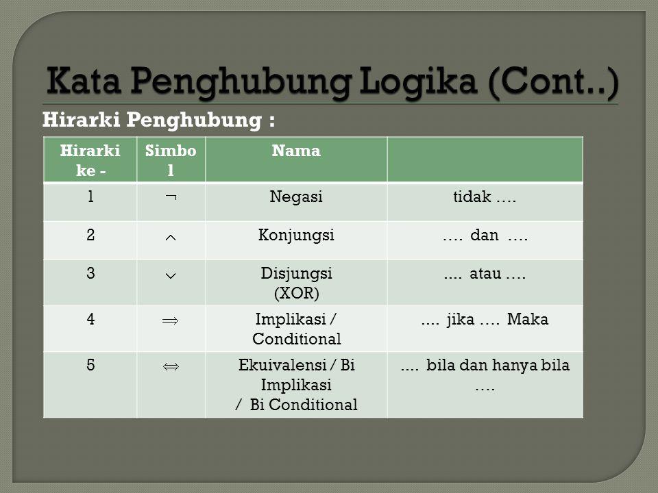Kata Penghubung Logika (Cont..)