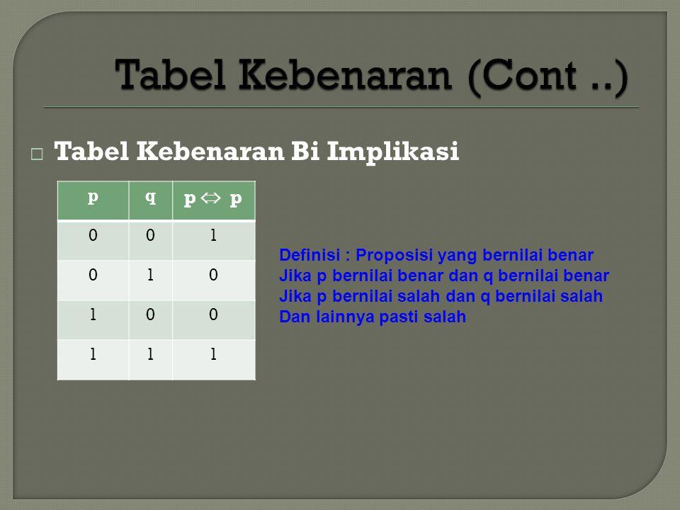 Tabel Kebenaran (Cont ..)
