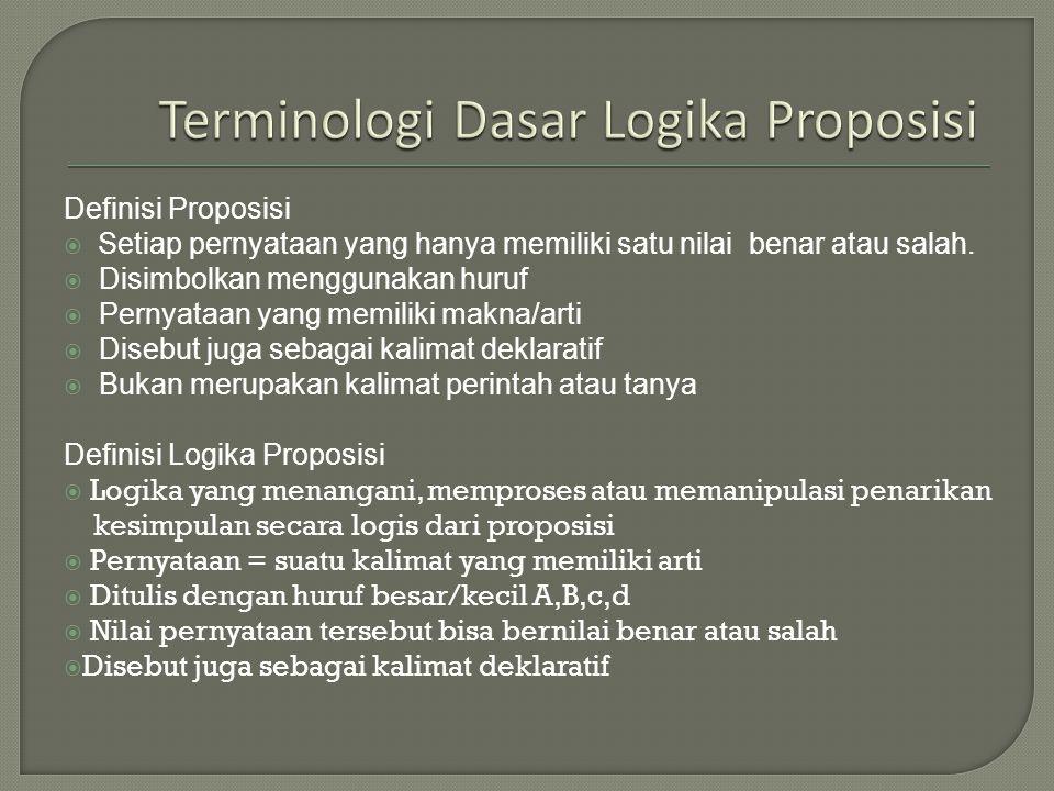 Terminologi Dasar Logika Proposisi