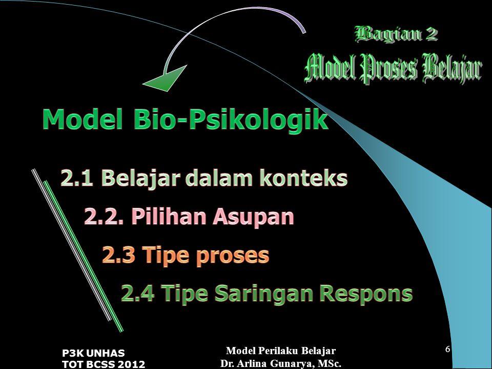 Model Bio-Psikologik 2.1 Belajar dalam konteks 2.2. Pilihan Asupan