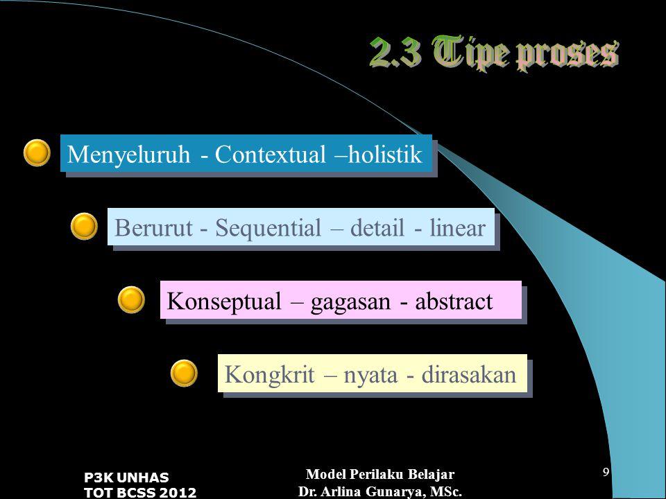 Menyeluruh - Contextual –holistik