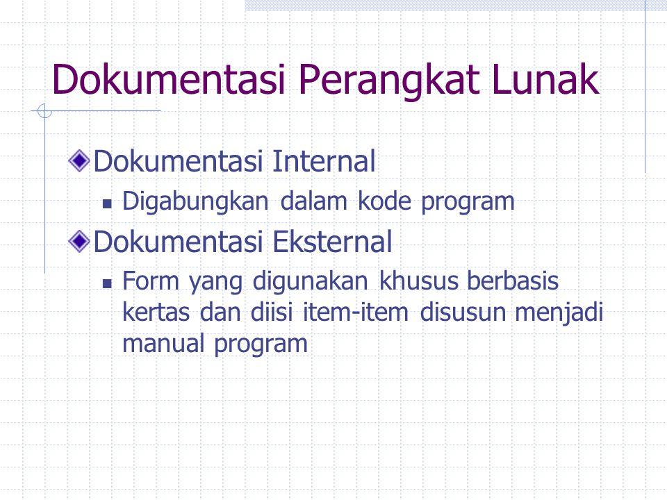 Dokumentasi Perangkat Lunak