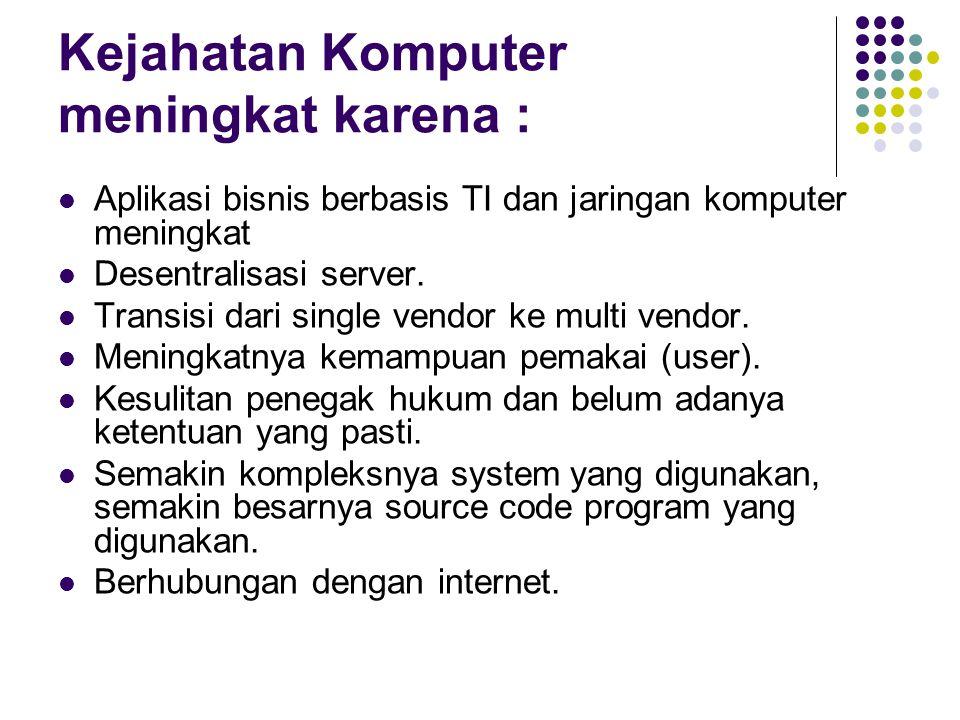 Kejahatan Komputer meningkat karena :