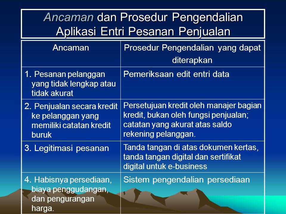 Ancaman dan Prosedur Pengendalian Aplikasi Entri Pesanan Penjualan