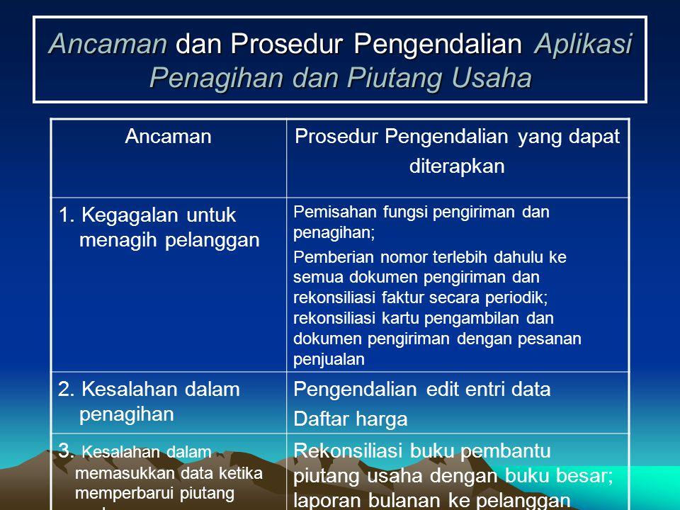 Ancaman dan Prosedur Pengendalian Aplikasi Penagihan dan Piutang Usaha