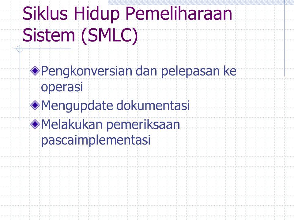 Siklus Hidup Pemeliharaan Sistem (SMLC)