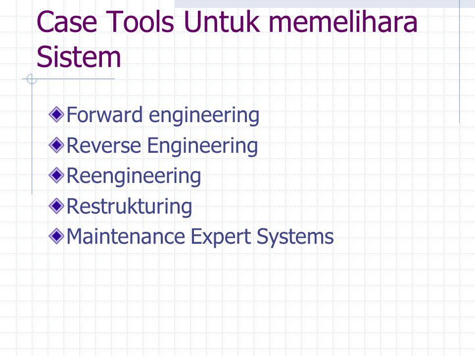 Case Tools Untuk memelihara Sistem