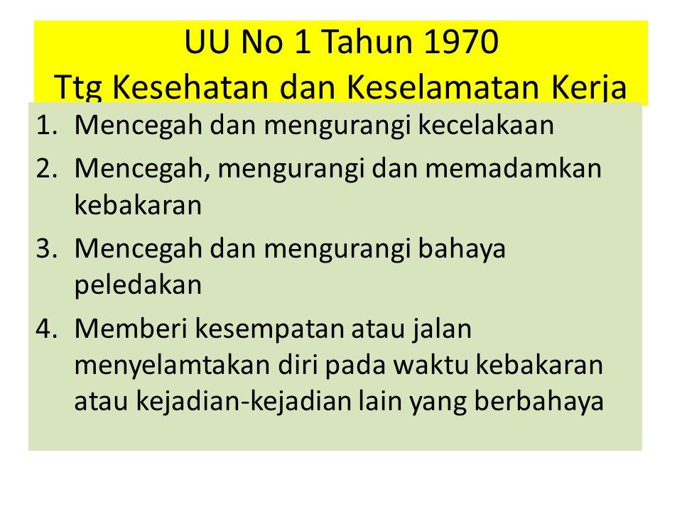 UU No 1 Tahun 1970 Ttg Kesehatan dan Keselamatan Kerja