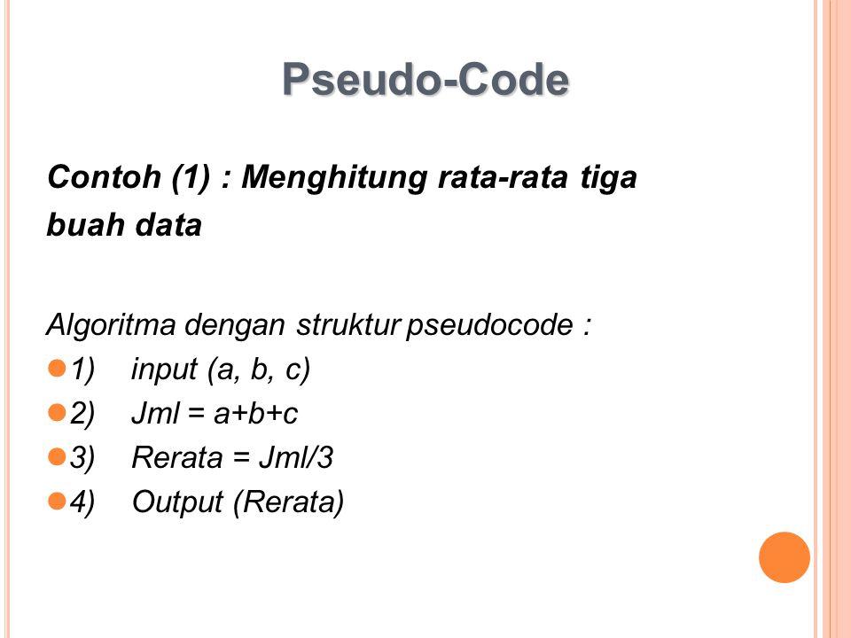 Pseudo-Code Contoh (1) : Menghitung rata-rata tiga buah data