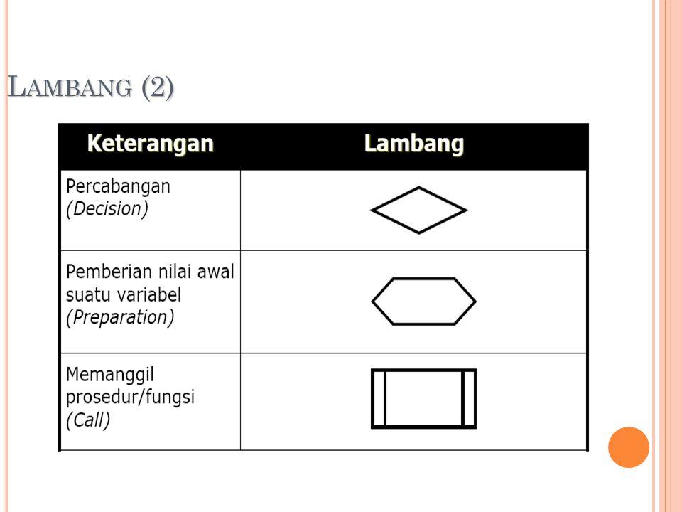 Lambang (2)