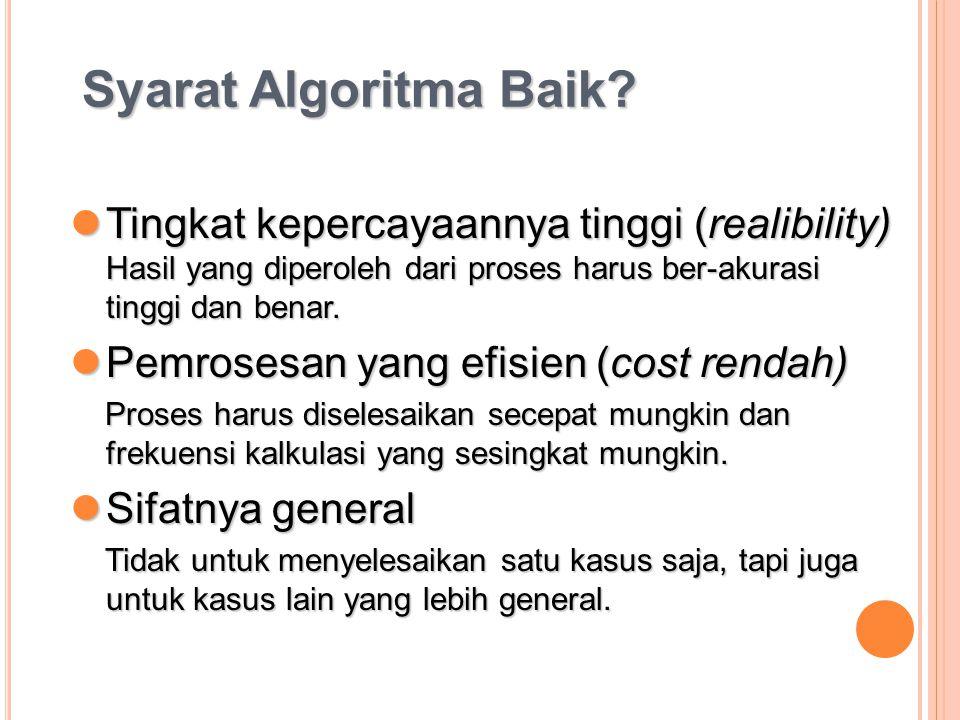 Syarat Algoritma Baik Tingkat kepercayaannya tinggi (realibility) Hasil yang diperoleh dari proses harus ber-akurasi tinggi dan benar.