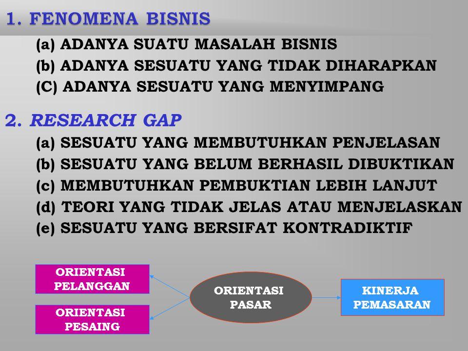 1. FENOMENA BISNIS 2. RESEARCH GAP (a) ADANYA SUATU MASALAH BISNIS