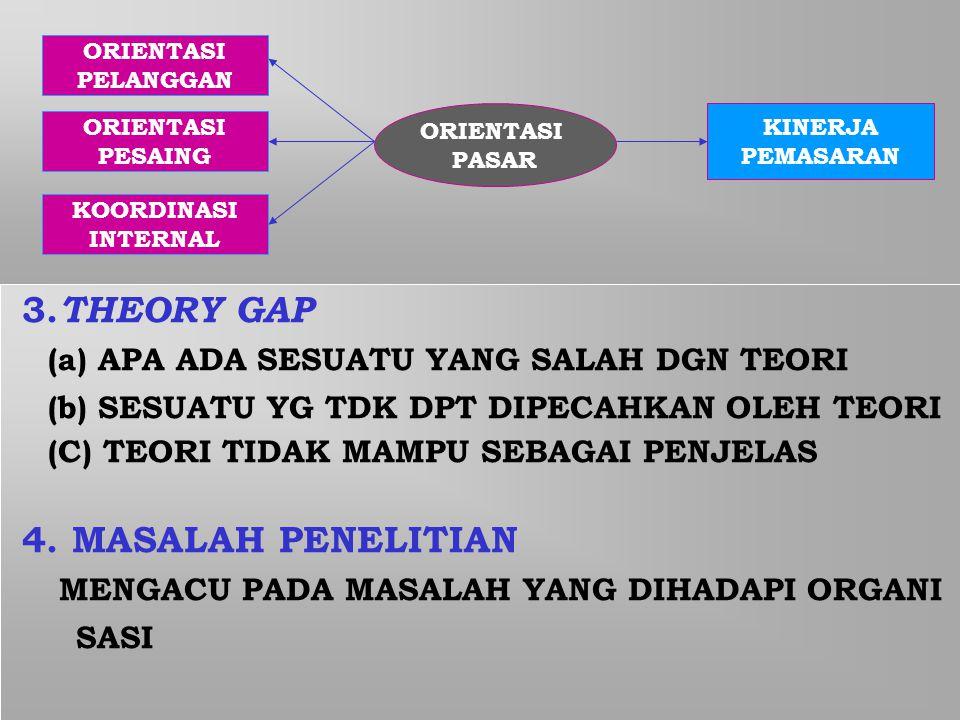 3.THEORY GAP 4. MASALAH PENELITIAN