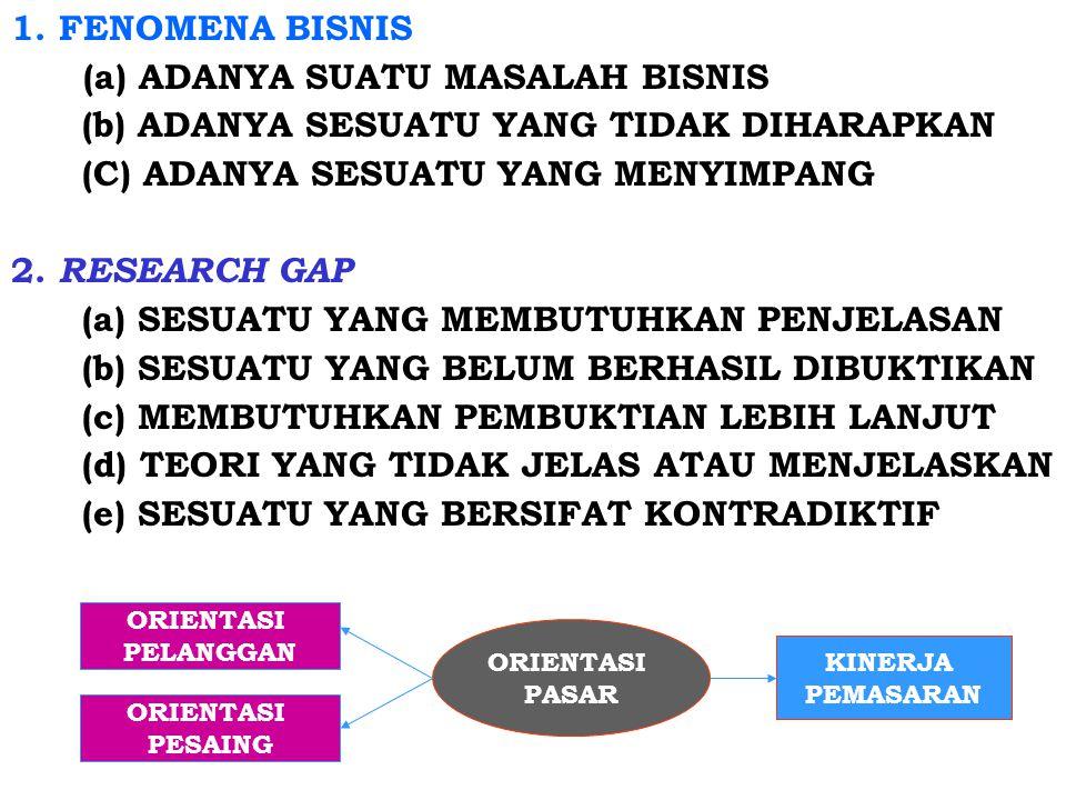 1. FENOMENA BISNIS (a) ADANYA SUATU MASALAH BISNIS (b) ADANYA SESUATU YANG TIDAK DIHARAPKAN (C) ADANYA SESUATU YANG MENYIMPANG 2. RESEARCH GAP (a) SESUATU YANG MEMBUTUHKAN PENJELASAN (b) SESUATU YANG BELUM BERHASIL DIBUKTIKAN (c) MEMBUTUHKAN PEMBUKTIAN LEBIH LANJUT (d) TEORI YANG TIDAK JELAS ATAU MENJELASKAN (e) SESUATU YANG BERSIFAT KONTRADIKTIF